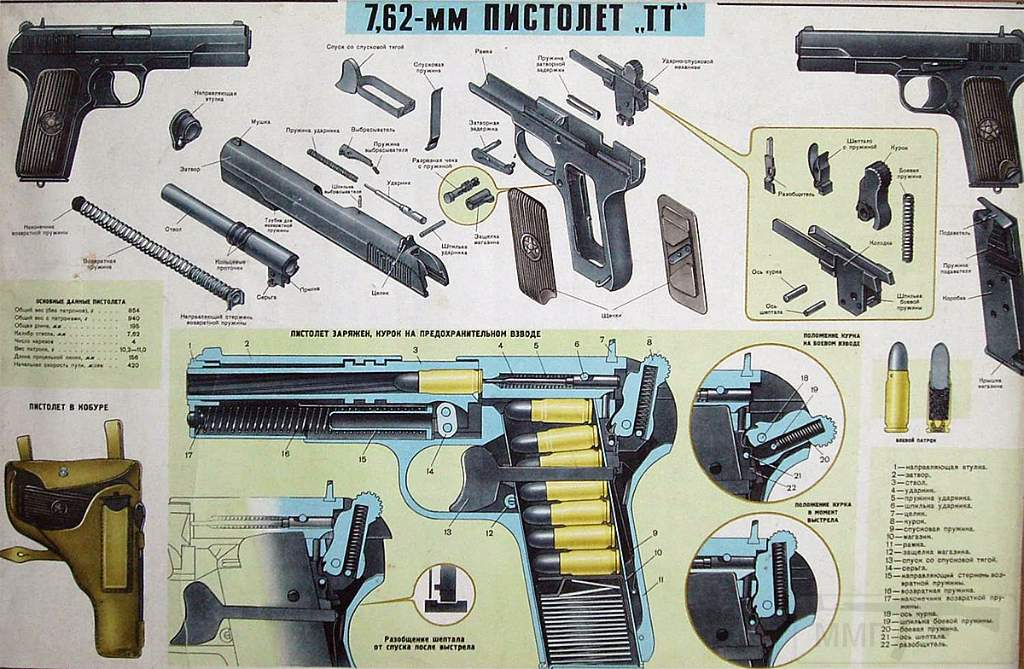1661 - Пистолет ТТ (Тульский Токарева)
