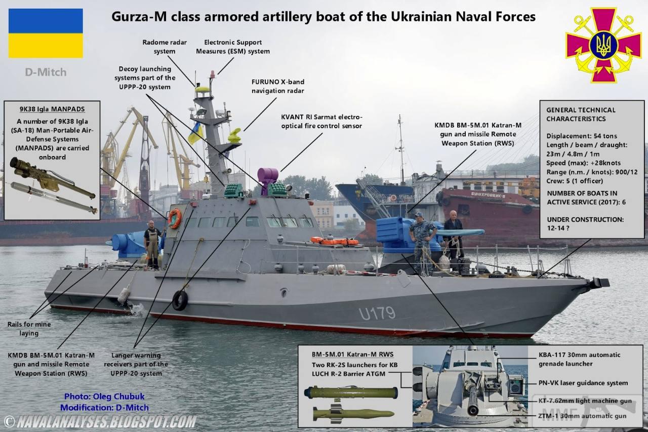 16864 - Военно-Морские Силы Вооруженных Сил Украины