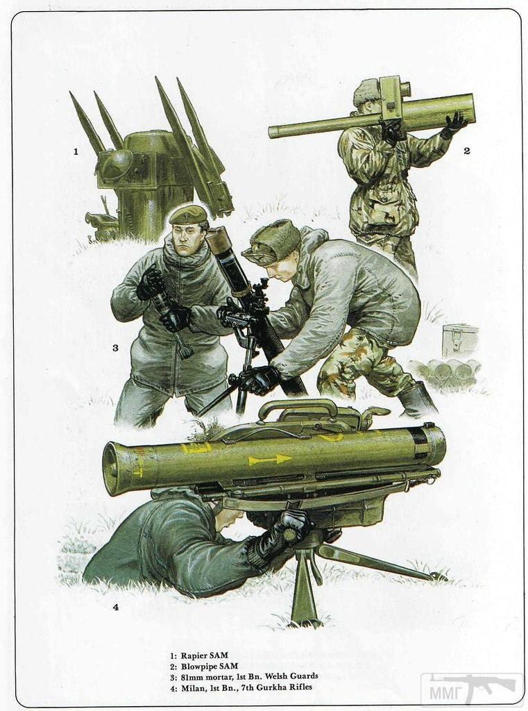 17069 - Фолклендская война