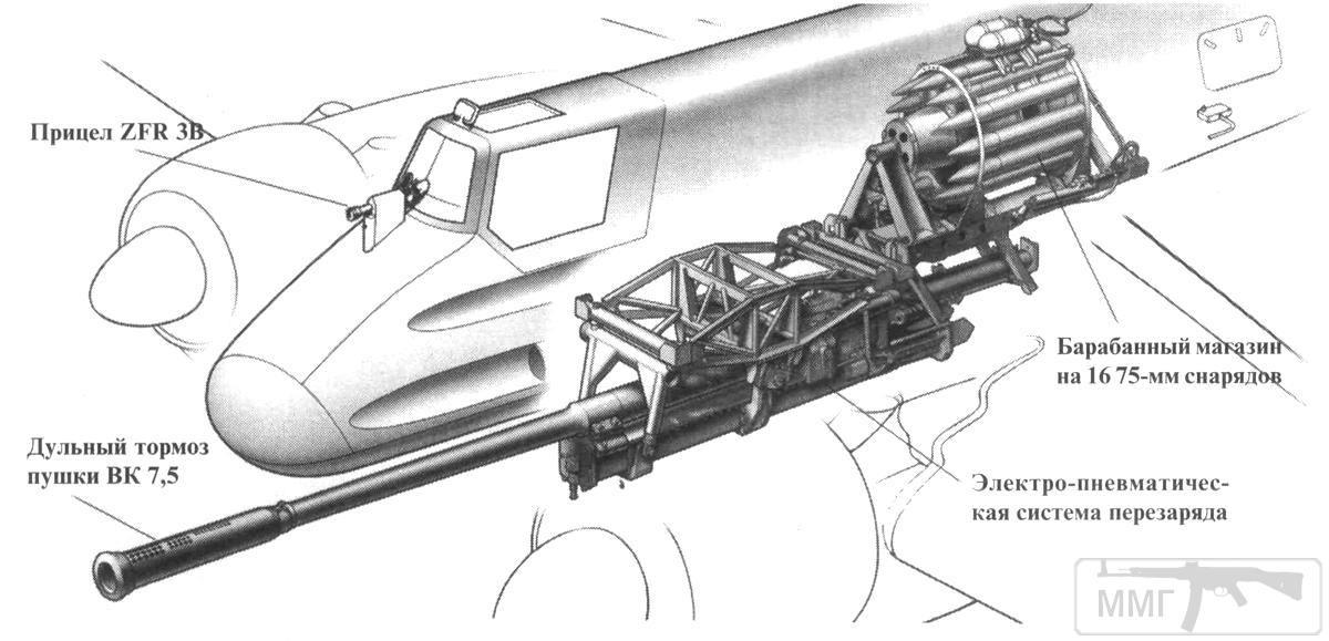 18022 - Авиационное пушечное вооружение