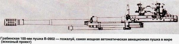 18096 - Авиационное пушечное вооружение