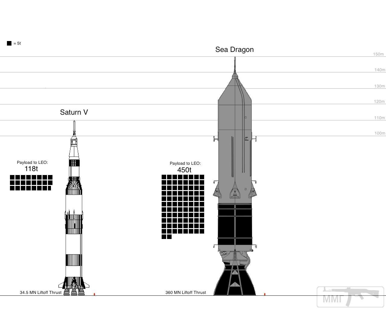 18978 - Освоение космоса - начало