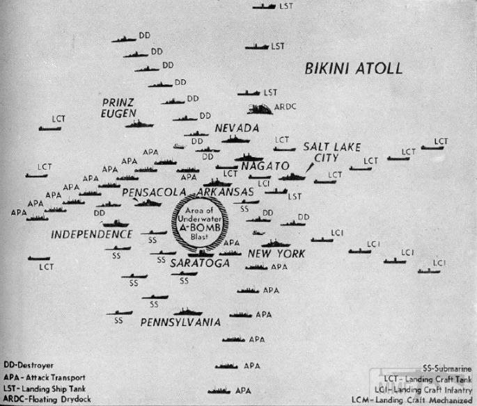 19469 - Испытания на атолле Бикини