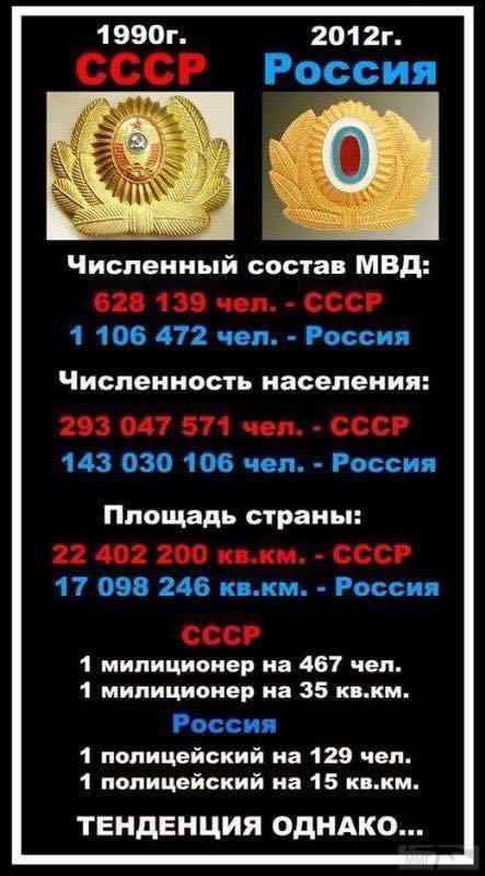20230 - А в России чудеса!
