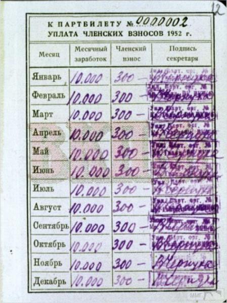 20788 - Смерть Сталина