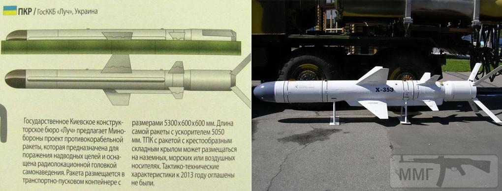 21068 - Военно-Морские Силы Вооруженных Сил Украины