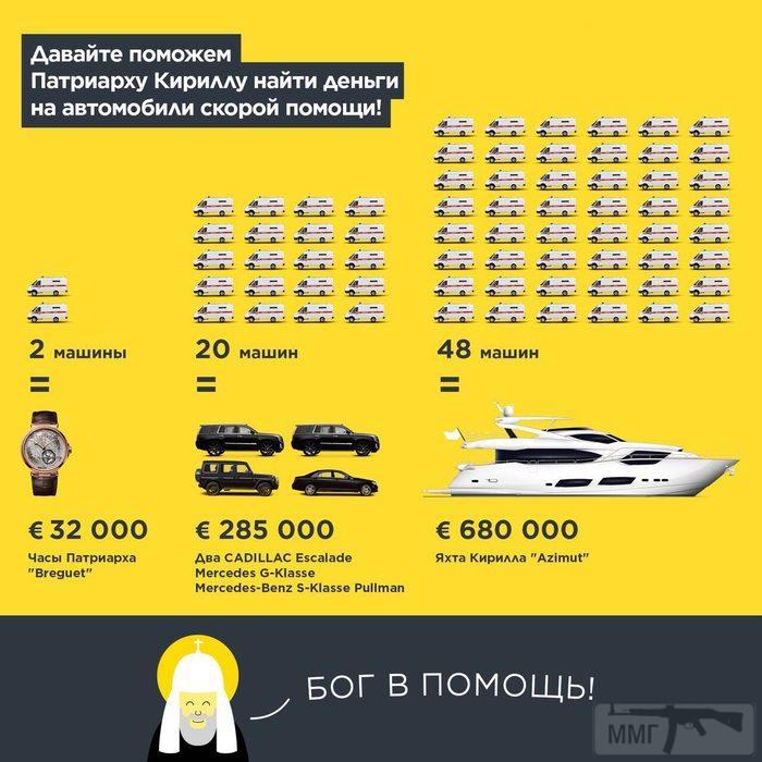21645 - А в России чудеса!