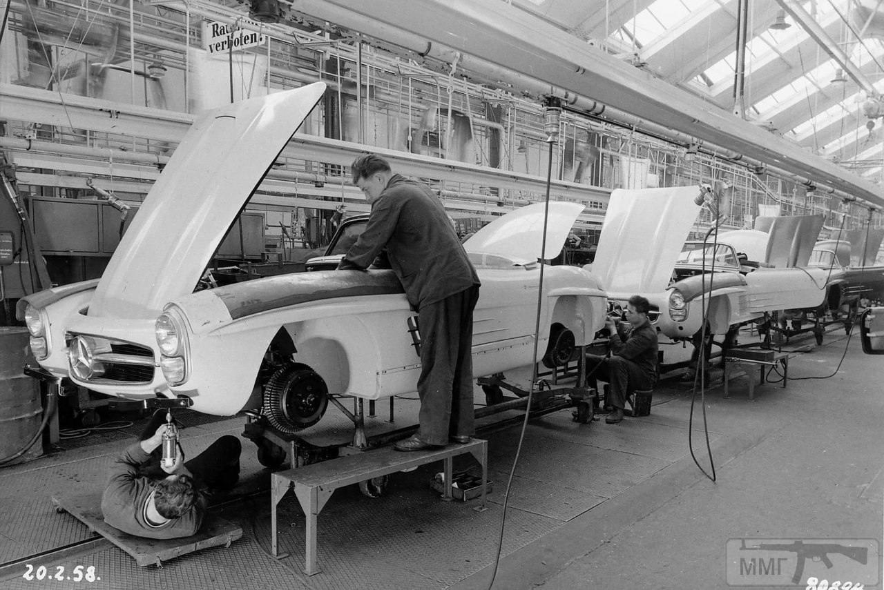 22351 - История автомобилестроения