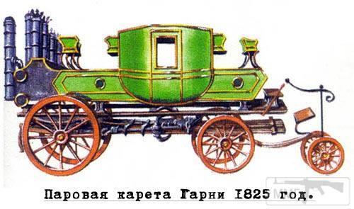 22353 - История автомобилестроения