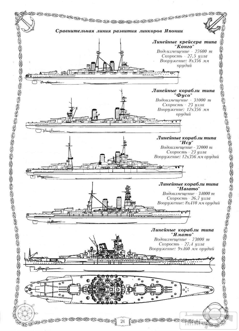 22405 - Японский Императорский Флот