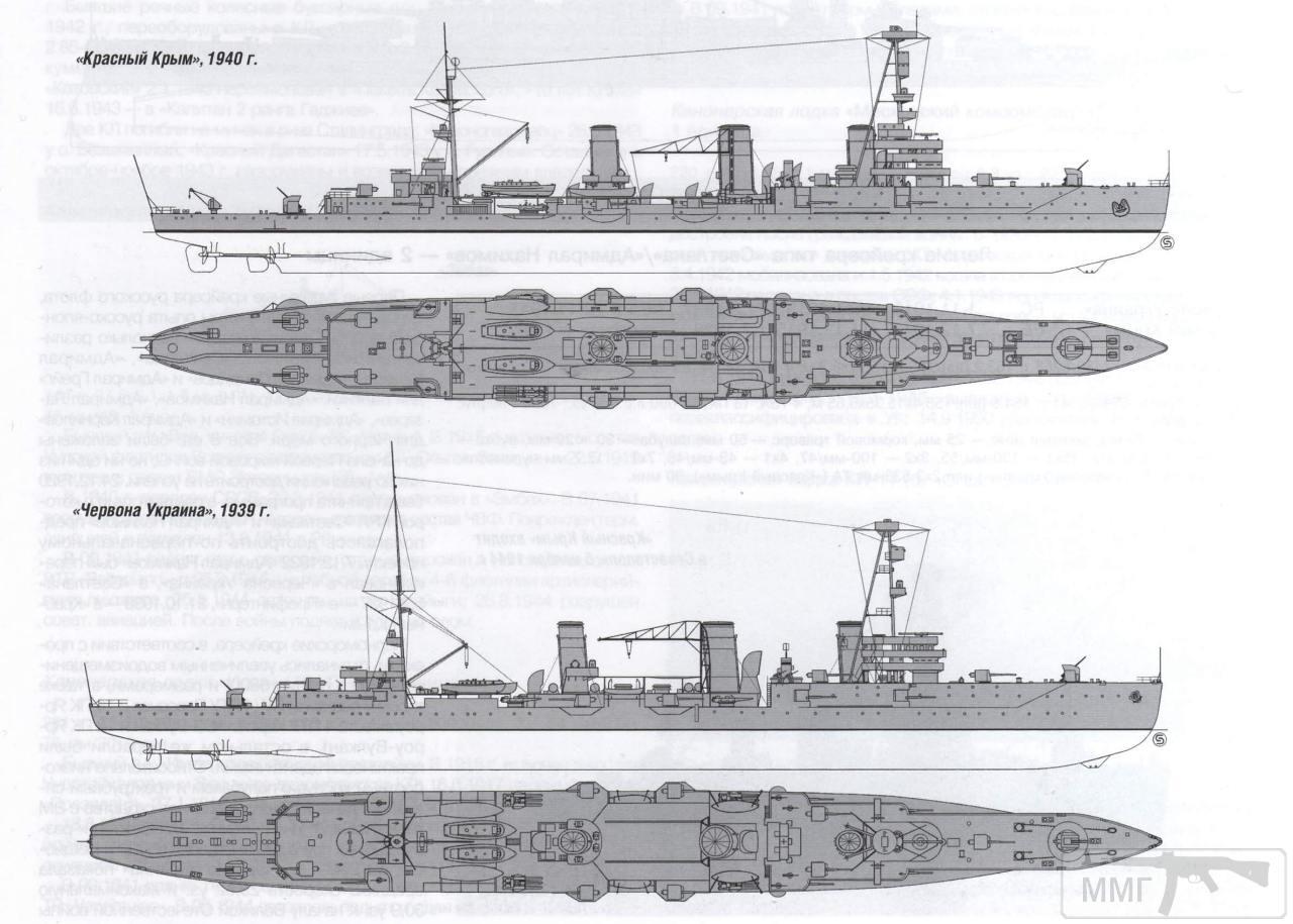 22411 - ВМФ СССР