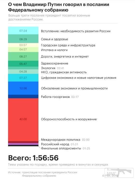 22782 - А в России чудеса!