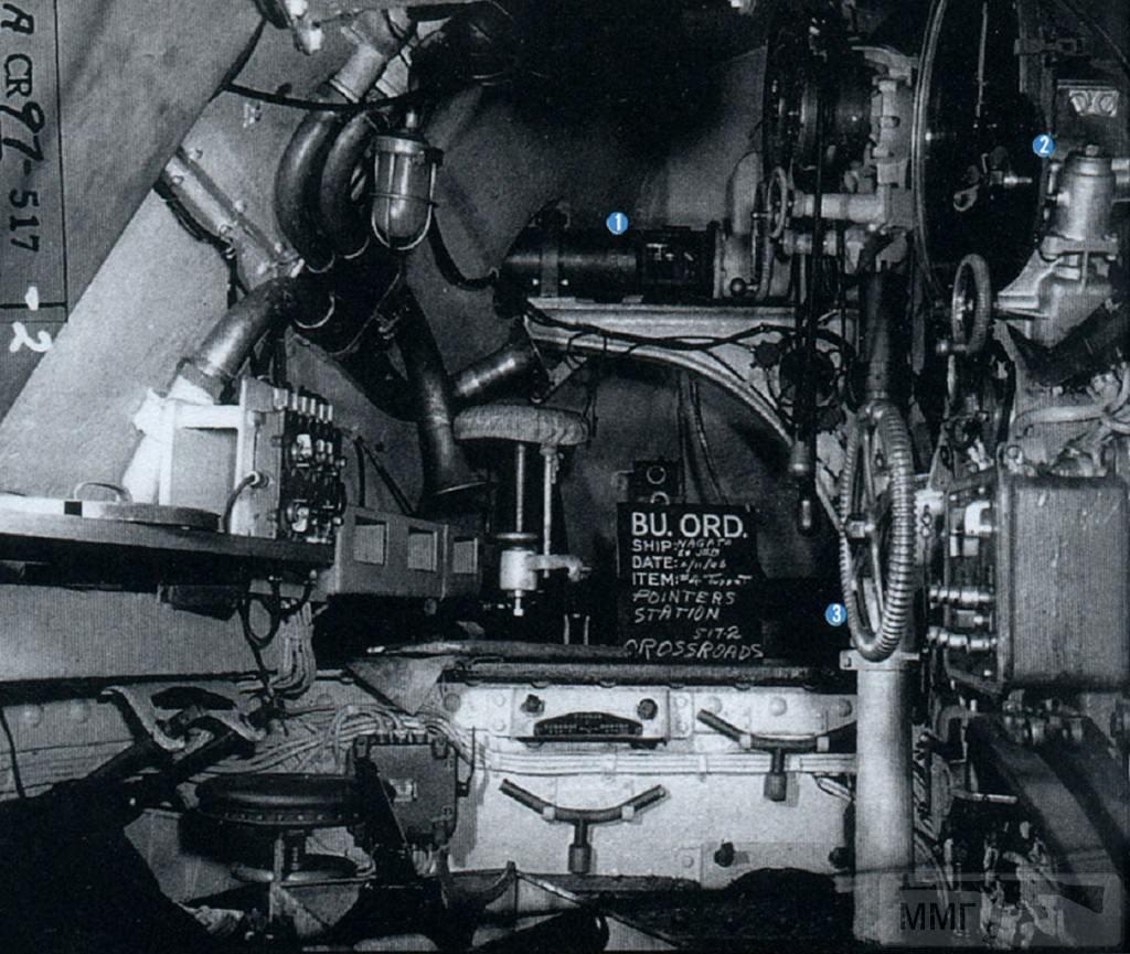 23099 - Органы управления и наводки орудий в башне ГК