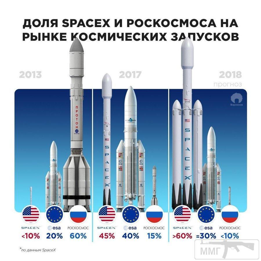 23790 - Новости современной космонавтики