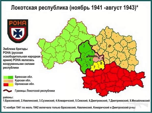 2465 - Локотская республика - русский коллаборационизм WW2