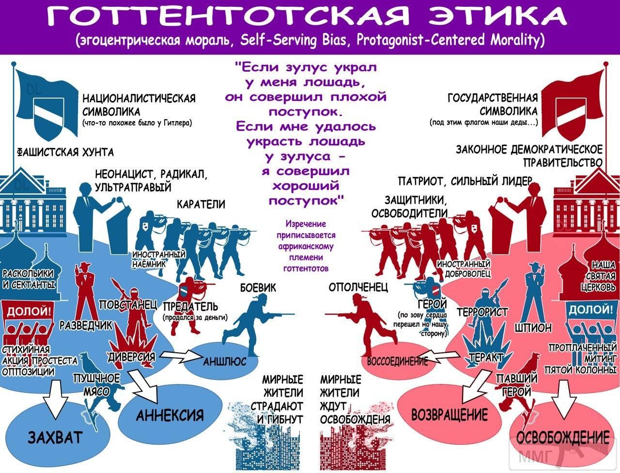 24754 - А в России чудеса!