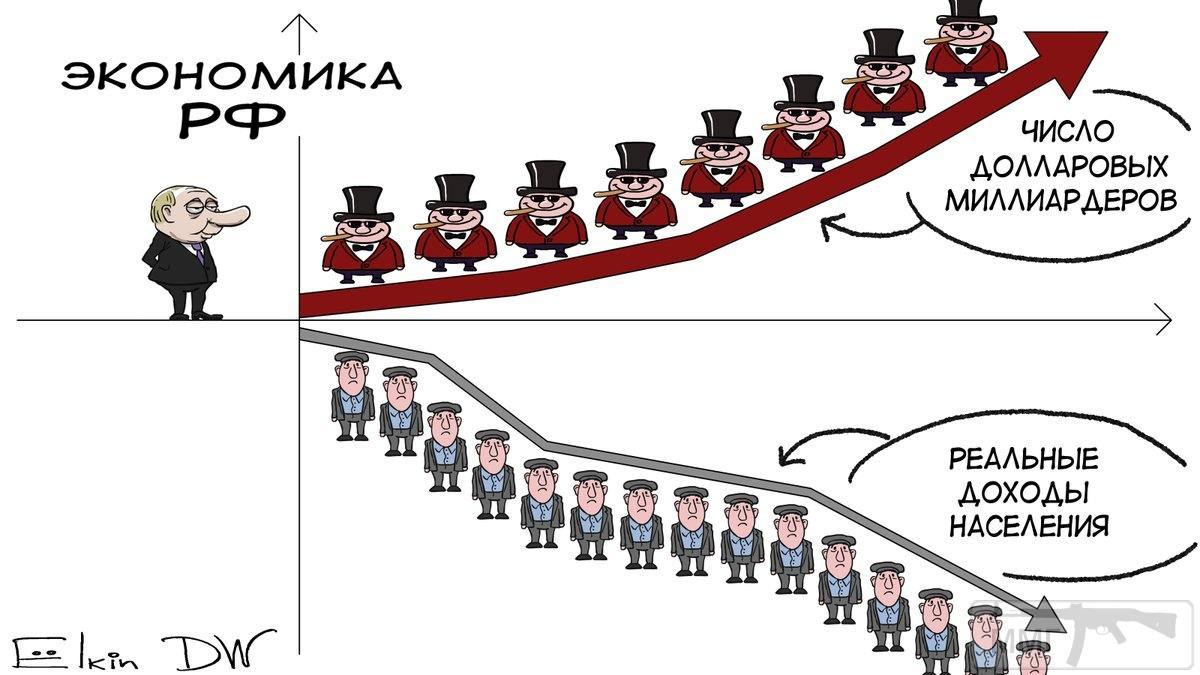 24804 - А в России чудеса!