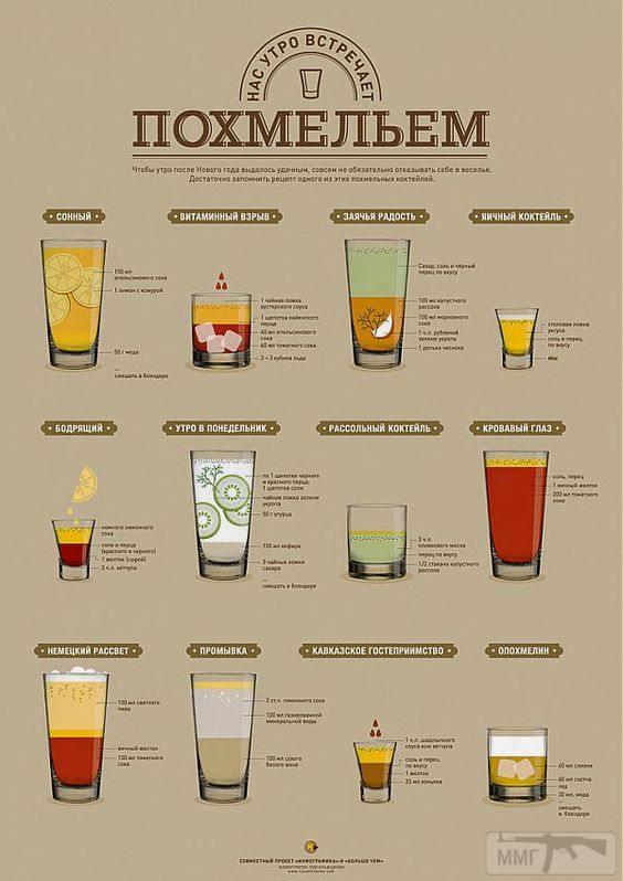 26545 - Пить или не пить? - пятничная алкогольная тема )))