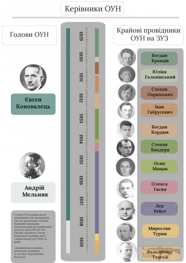 26643 - Интересные факты об УПА.
