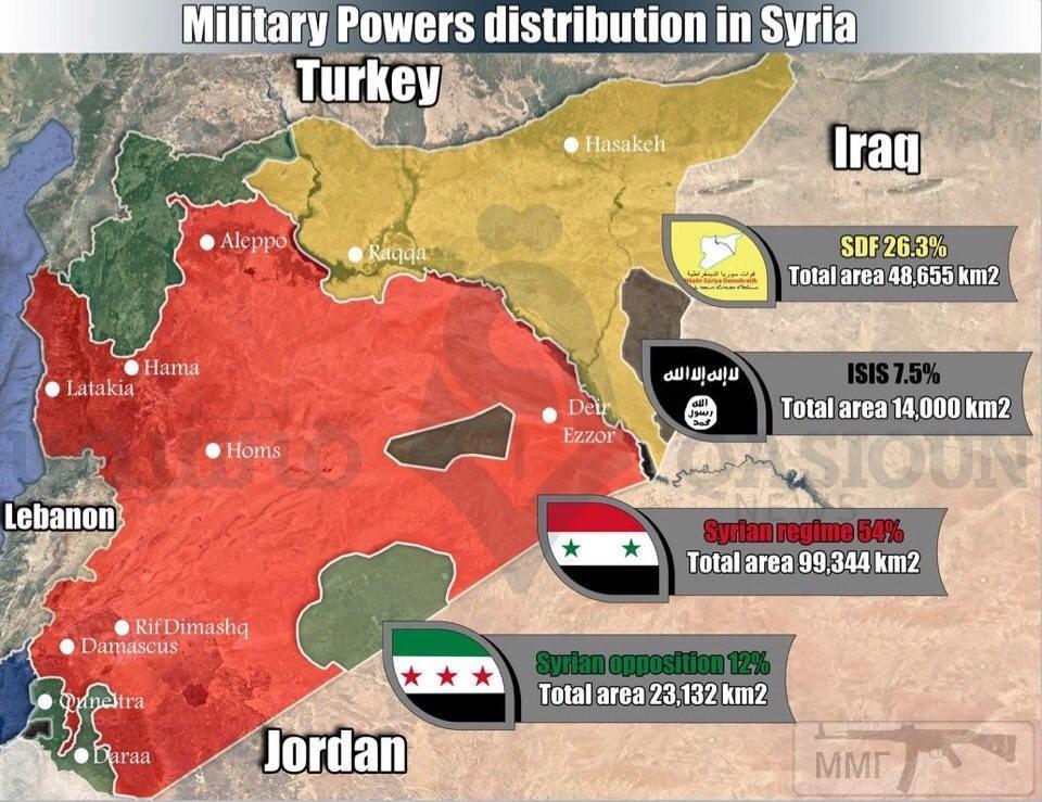 27211 - Сирия и события вокруг нее...