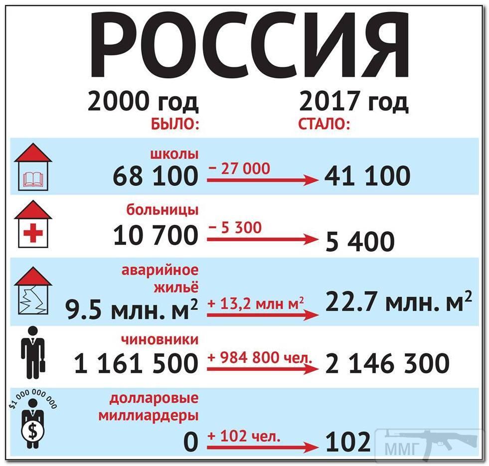 28261 - А в России чудеса!