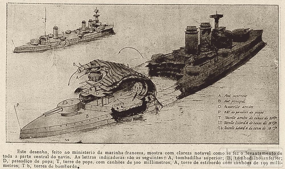 28636 - Французский флот