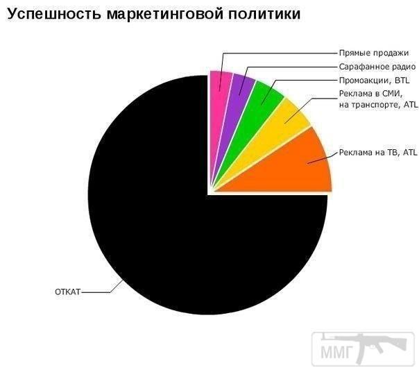 30497 - Украина - реалии!!!!!!!!