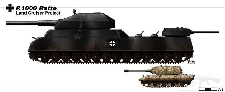 3065 - Самые необычные танки