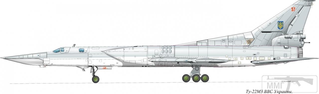 30847 - Воздушные Силы Вооруженных Сил Украины