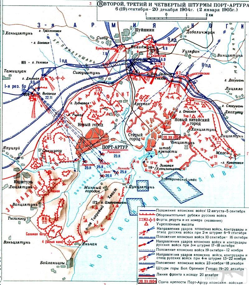 31001 - Оборона Порт-Артура