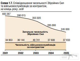 31036 - Бронетехника ВСУ - история, современность, будущее...