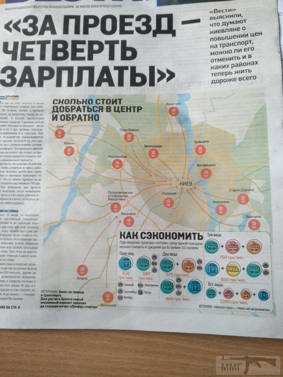 31382 - Украина - реалии!!!!!!!!