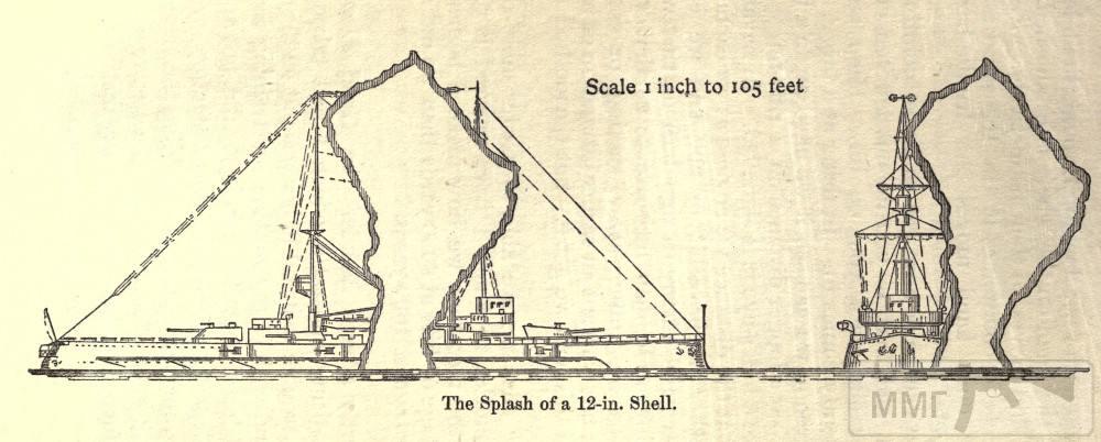 31969 - Ютландское сражение