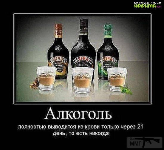 32150 - Пить или не пить? - пятничная алкогольная тема )))