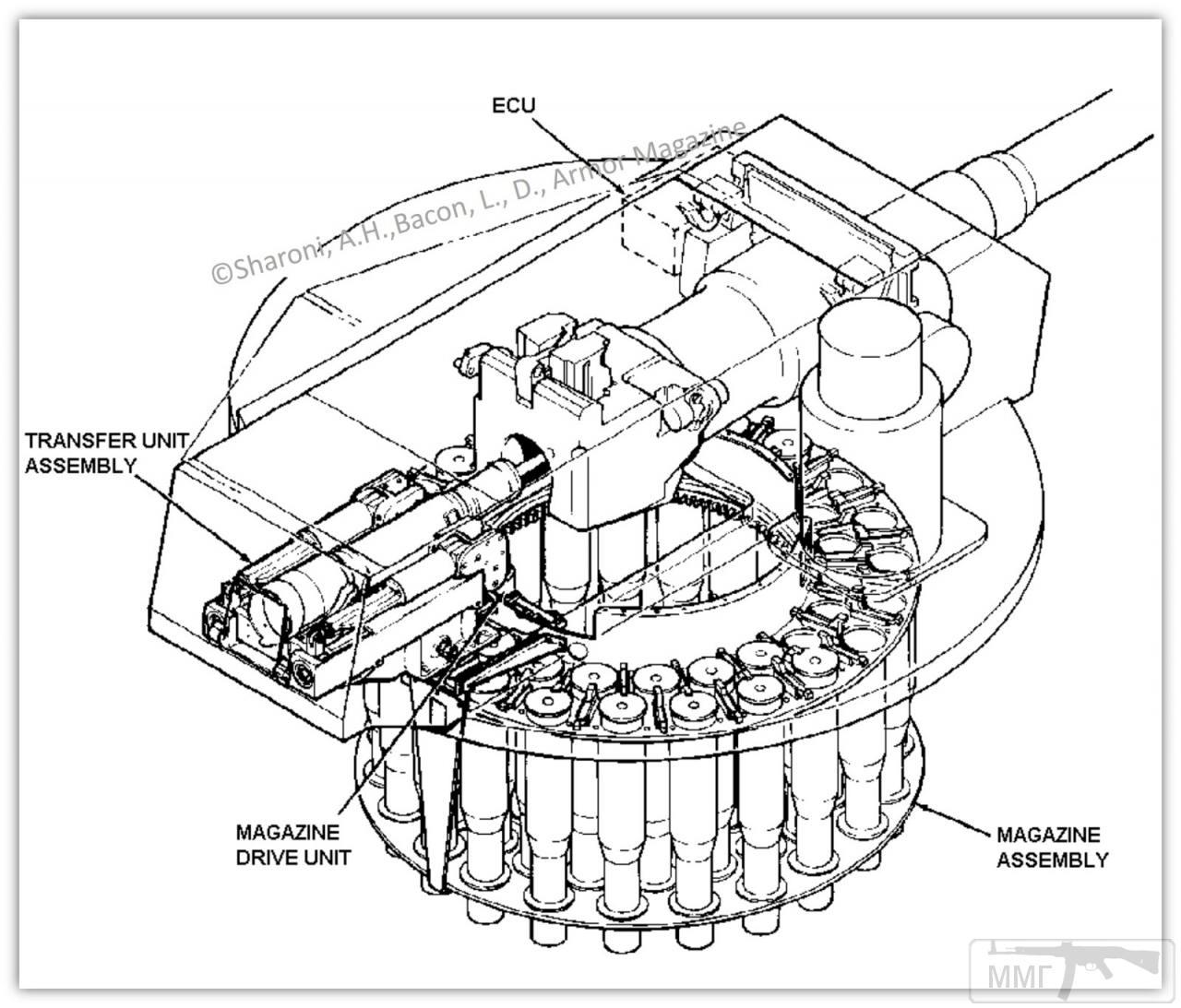 32694 - Самые необычные танки