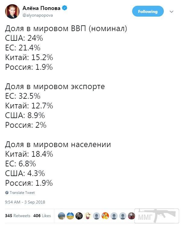 34577 - А в России чудеса!