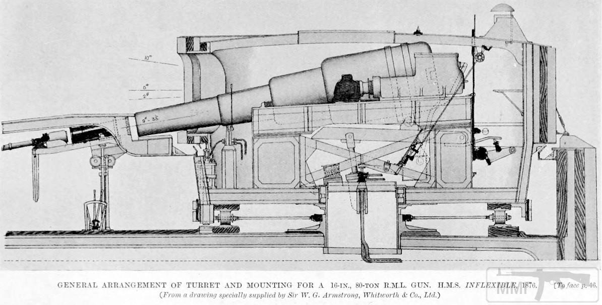36476 - Башня главного калибра броненосца HMS Inflexible