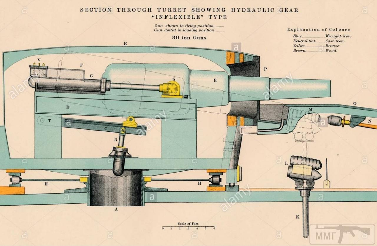 36477 - Башня главного калибра броненосца HMS Inflexible