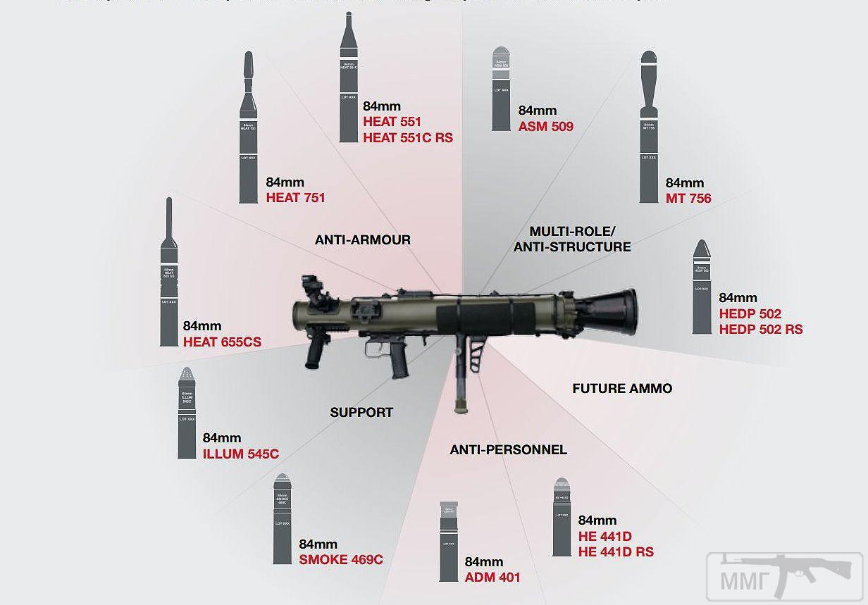 36679 - Современные военные новости