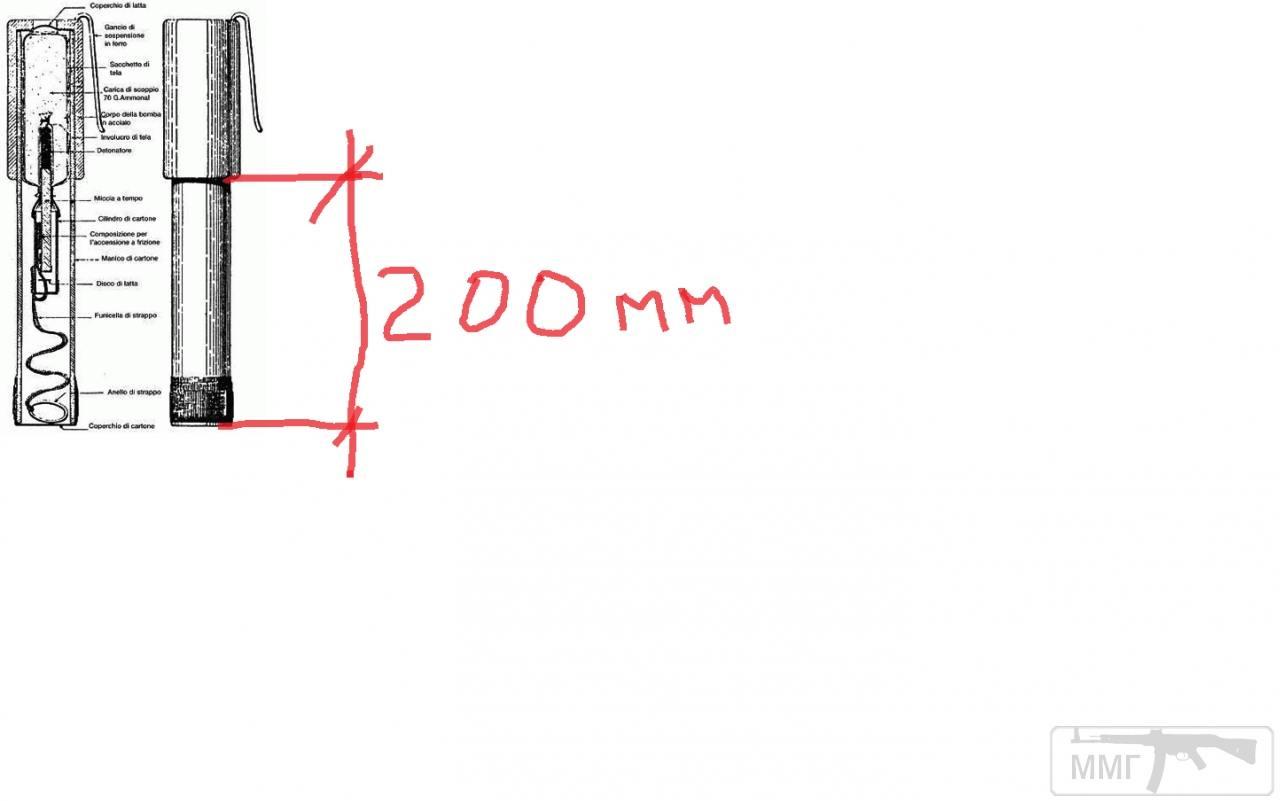 37111 - Створення ММГ патронів та ВОПів.