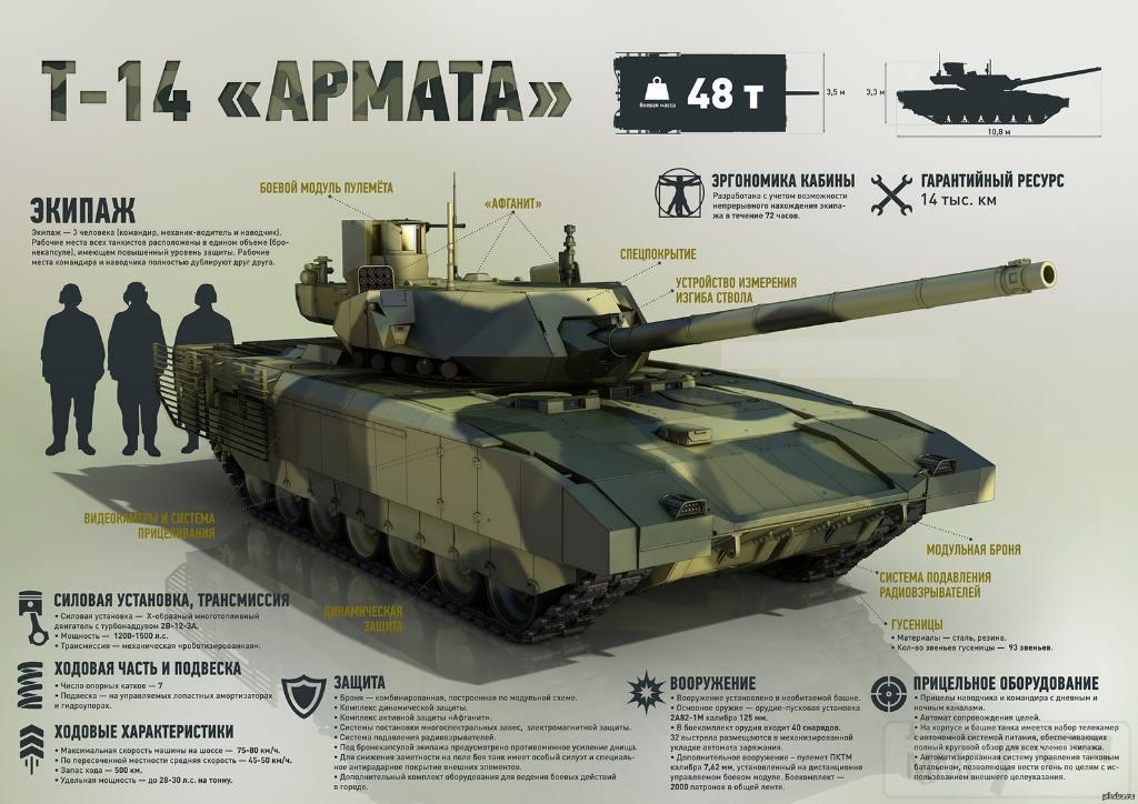 3722 - Современные танки