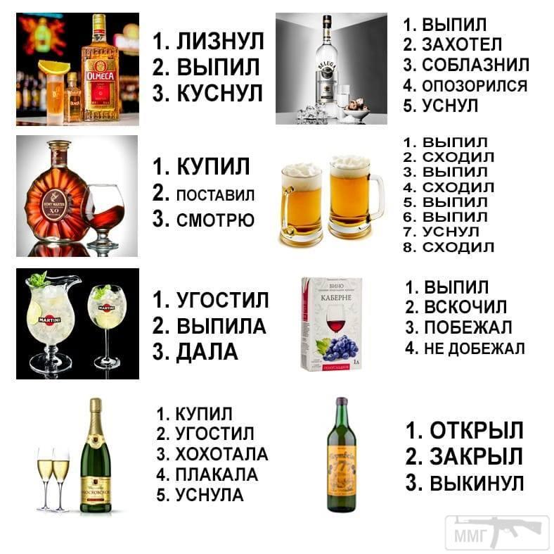 37307 - Пить или не пить? - пятничная алкогольная тема )))