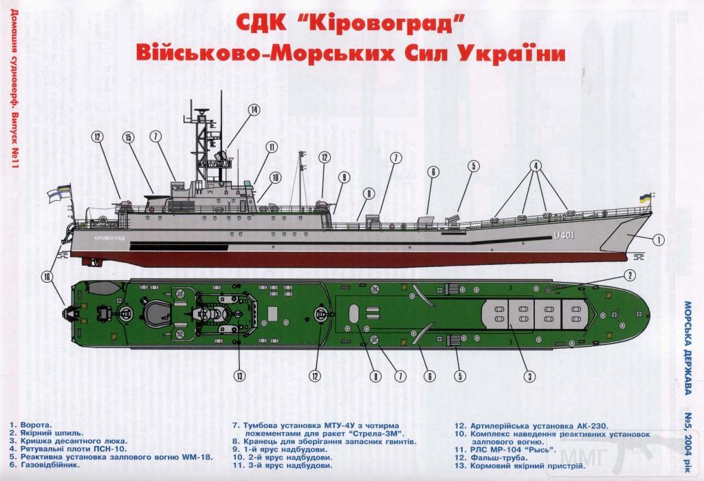 3738 - Военно-Морские Силы Вооруженных Сил Украины