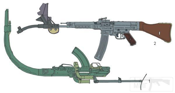 3751 - Sturmgewehr Haenel / Schmeisser MP 43MP 44 Stg.44 - прототипы, конструкция история