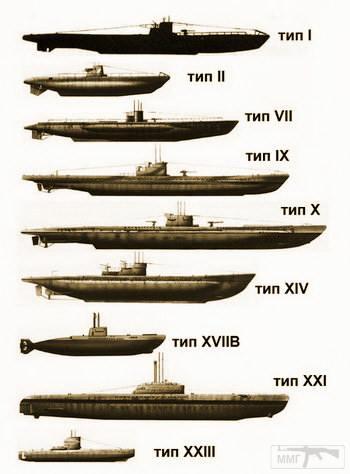 38104 - Волчьи Стаи - Германские подводные лодки двух мировых войн