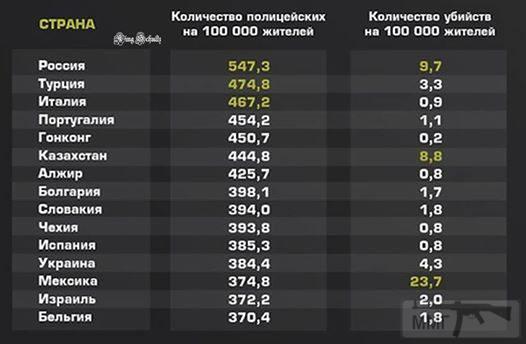 38989 - А в России чудеса!