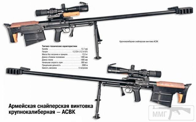 39518 - Крупнокалиберные снайперские винтовки