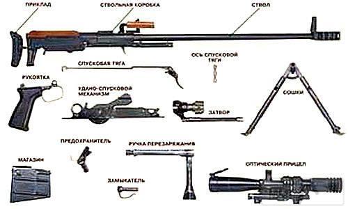 39519 - Крупнокалиберные снайперские винтовки