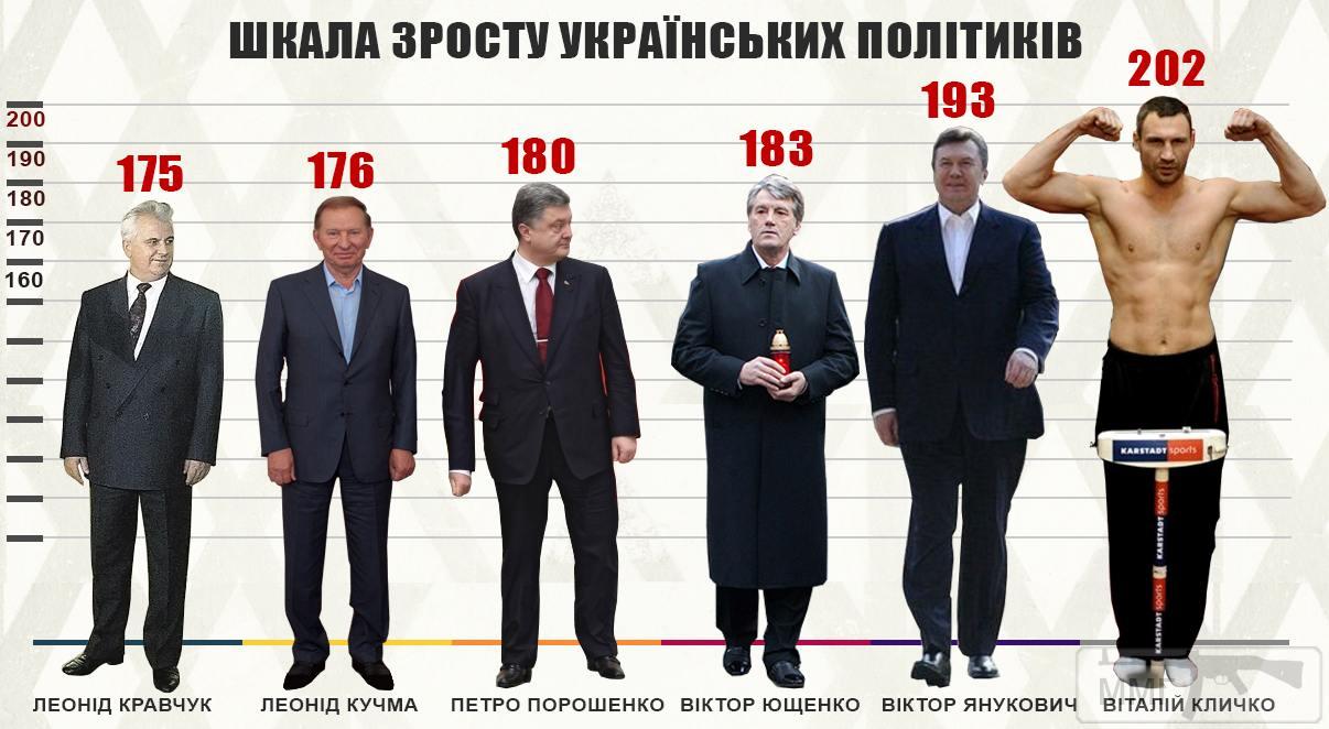 39832 - Лазаренко и другие украинские официальные лица...