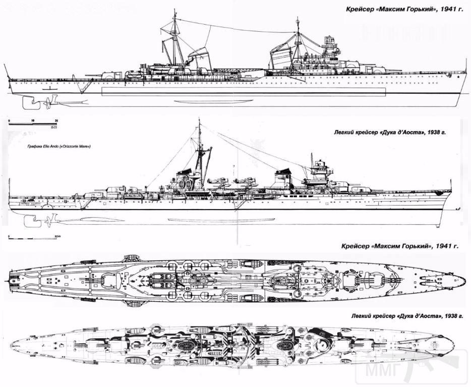 4068 - Regia Marina - Italian Battleships Littorio Class и другие...